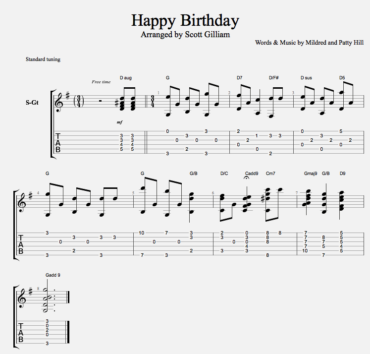 Happy birthday song piano notes and chords