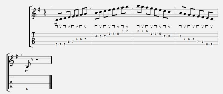 Guitar guitar major scales tabs : Music School Blog   Macri School of Music